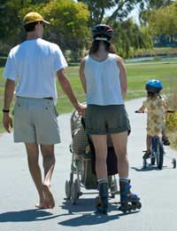 Family Excursions Walking Car Cycling